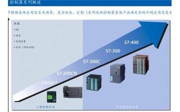 西门子PLC模块392-1BM01-0AA0包邮正品-- 上海腾桦电气设备有限公司