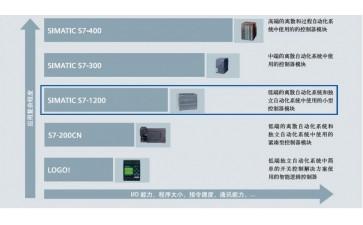 西门子PLC模块322-1HH01-4AA2特价批发-- 上海腾桦电气设备有限公司