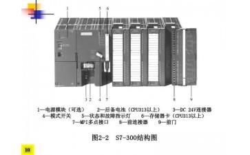 西门子PLC模块392-1BM01-0AA0行业领先-- 上海腾桦电气设备有限公司